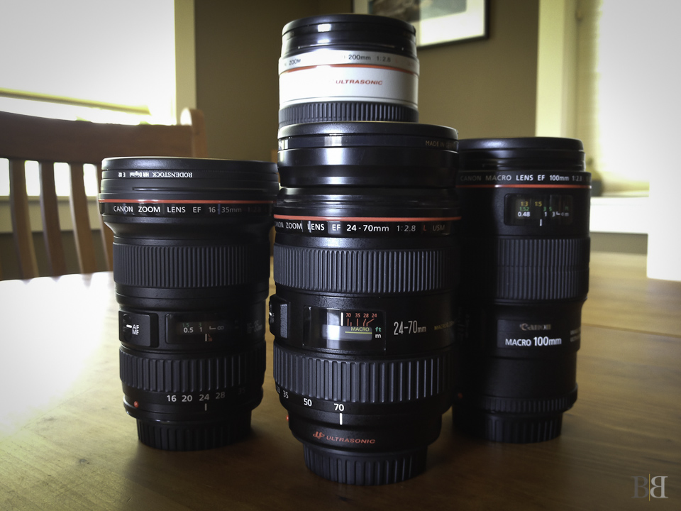 My Canon Lenses